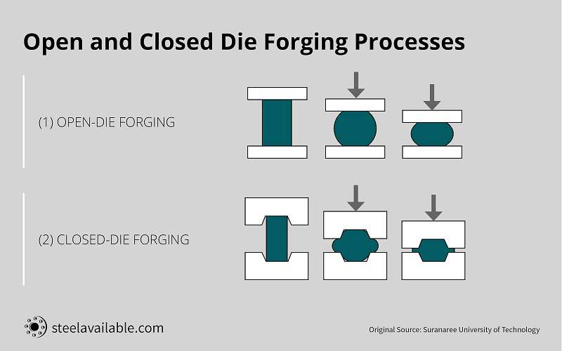 Steel Forging in Valve Parts Construction 3